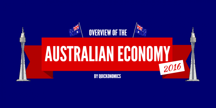 the overview of the australian bond An overview of the australian corporate bond market  authors: battellino, ric chambers, mark: institutions.