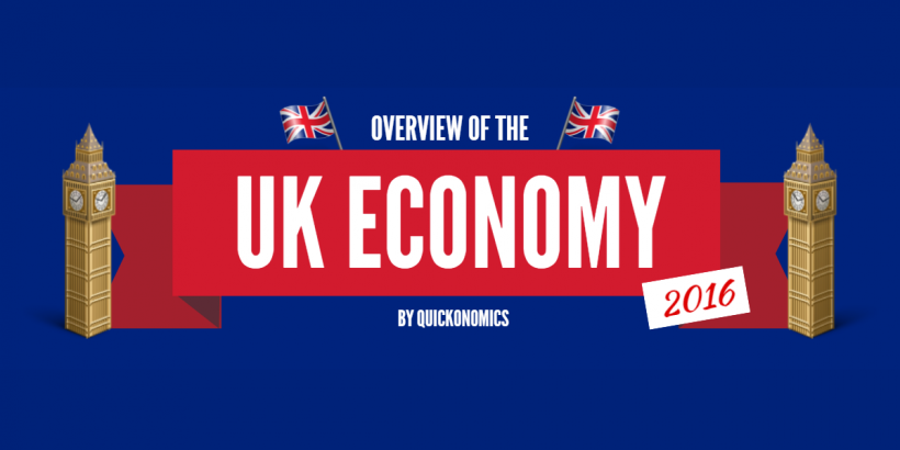 uk economy Uk gdp growth is expected to slow further in 2018 as public spending cuts and brexit-related uncertainty weigh on the economy still, the unemployment rate is expected to remain close to its equilibrium rate of around 45 percent in the near term although wage growth is likely to remain low.