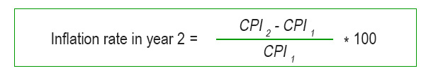 Formula to calculate Inflation Rate
