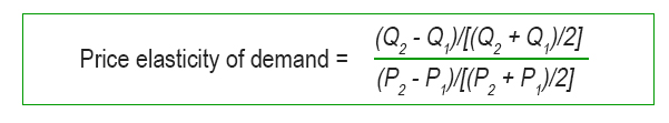 Midpoint Formula: Price elasticity of demand = (Q2 - Q1)/[(Q2 + Q1)/2] / (P2 - P1)/[(P2 + P1)/2]